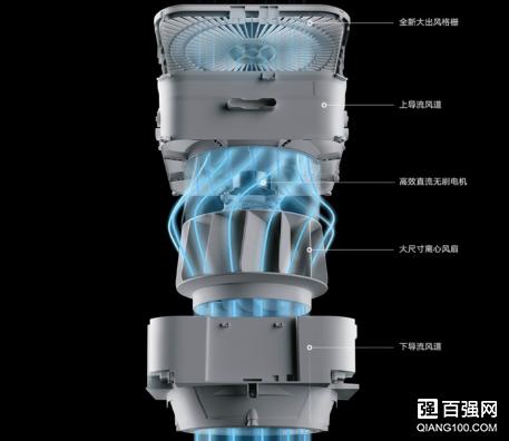 米家空气净化器Pro H发布:售价1699元