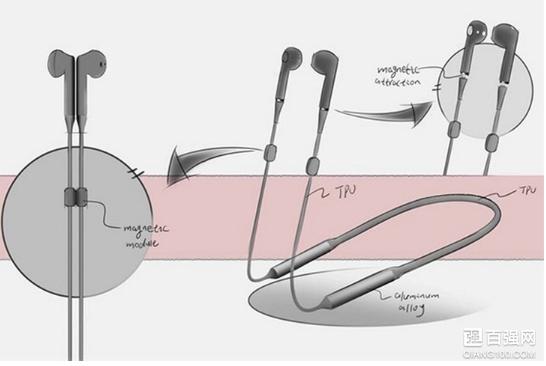 "MIVO推出真无线耳机:可变为""颈挂式""耳机"